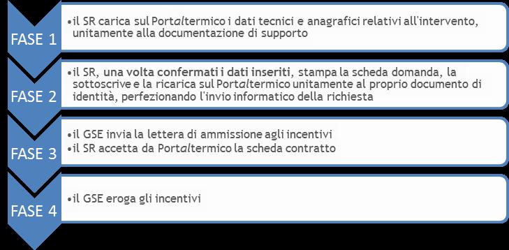 Conto termico 2 0 dpsystem for Causale bonifico ristrutturazione 2017